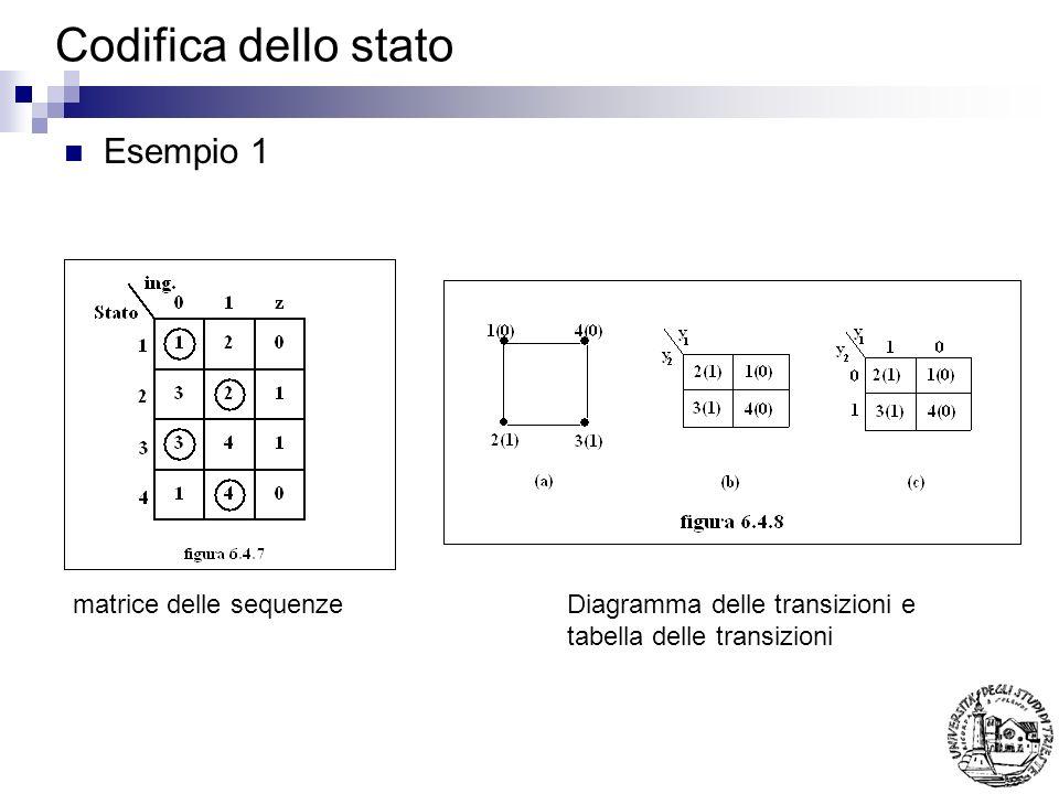Codifica dello stato Esempio 1 matrice delle sequenzeDiagramma delle transizioni e tabella delle transizioni