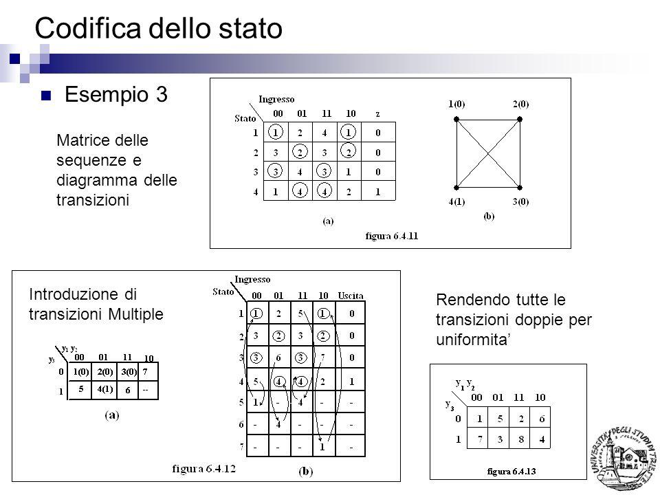 Codifica dello stato Esempio 3 Matrice delle sequenze e diagramma delle transizioni Introduzione di transizioni Multiple Rendendo tutte le transizioni