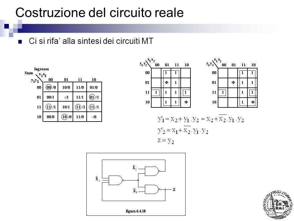 Costruzione del circuito reale Ci si rifa alla sintesi dei circuiti MT