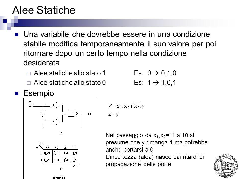 Alee Statiche Una variabile che dovrebbe essere in una condizione stabile modifica temporaneamente il suo valore per poi ritornare dopo un certo tempo