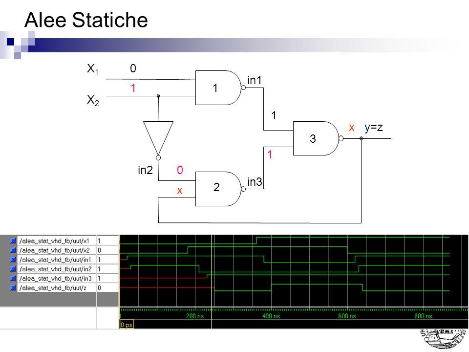 Alee Statiche 1 2 3 X1X1 X2X2 y=z0 1 1 0 x x 1 in1 in2 in3