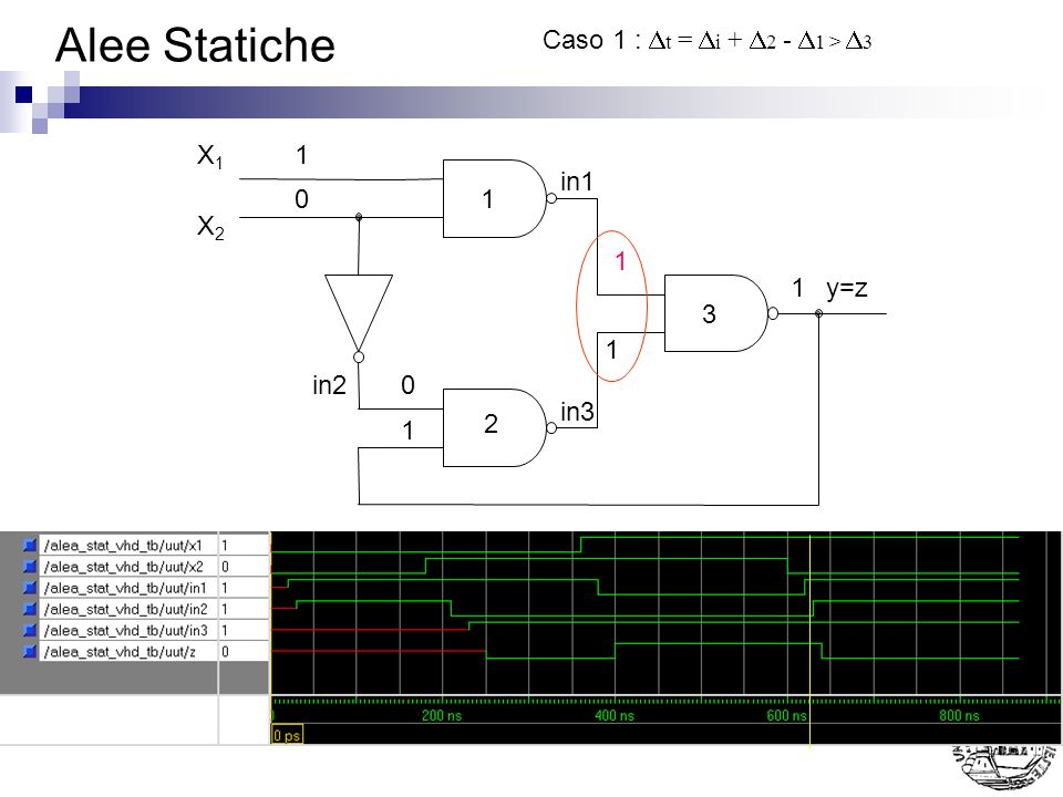 Alee Statiche 1 2 3 X1X1 X2X2 y=z1 0 1 0 1 1 1 in1 in2 in3 Caso 1 : t = i + 2 - 1 > 3