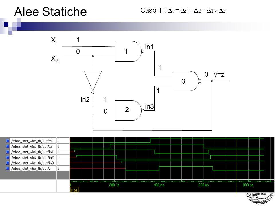 Alee Statiche 1 2 3 X1X1 X2X2 y=z1 0 1 1 0 0 1 in1 in2 in3 Caso 1 : t = i + 2 - 1 > 3