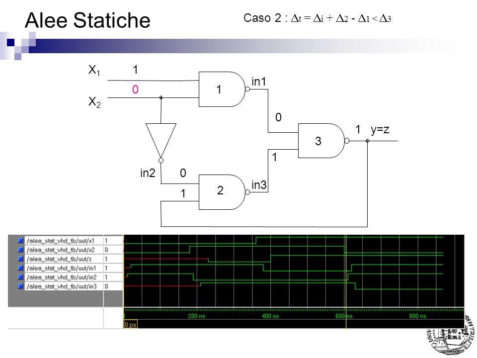 Alee Statiche 1 2 3 X1X1 X2X2 y=z1 0 0 0 1 1 1 in1 in2 in3 Caso 2 : t = i + 2 - 1 < 3