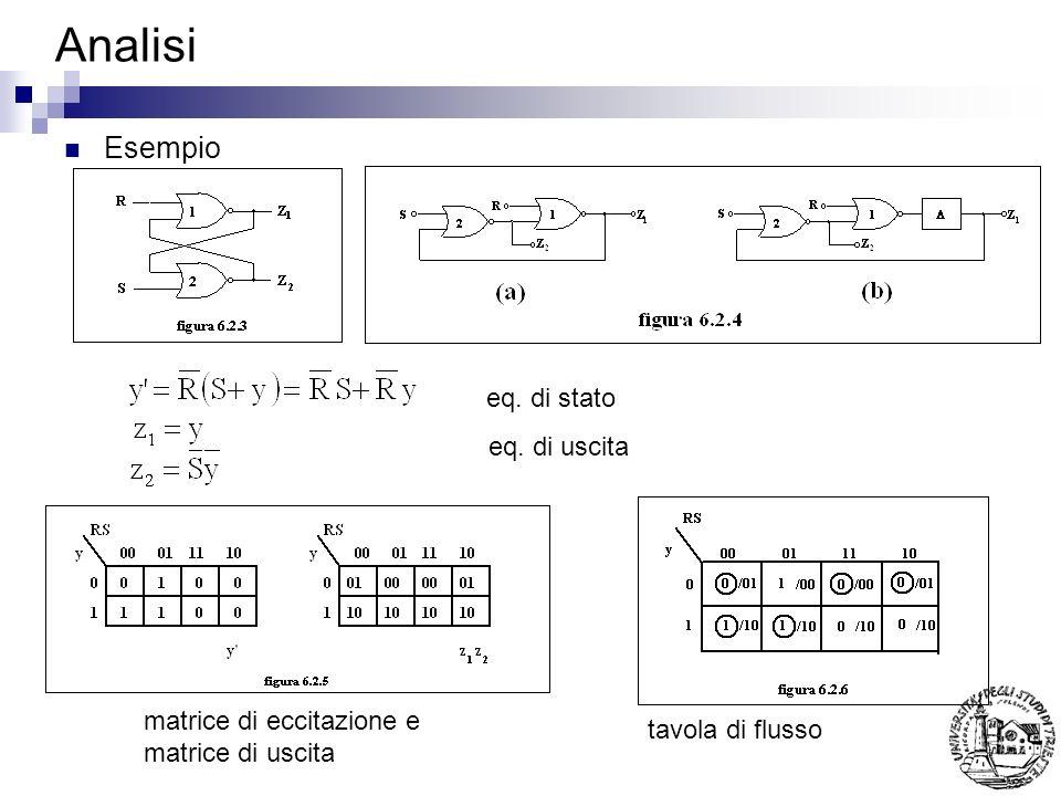 Esempio (cont.) Nota: Il funzionamento del FF puo apparire diverso da quanto destritto precedentemente (nel caso 11) ma in un circuito asincrono gli ingressi devono variare uno alla volta sequenze possibili: 00-01-00 00-10-00 00-01-11-10-00