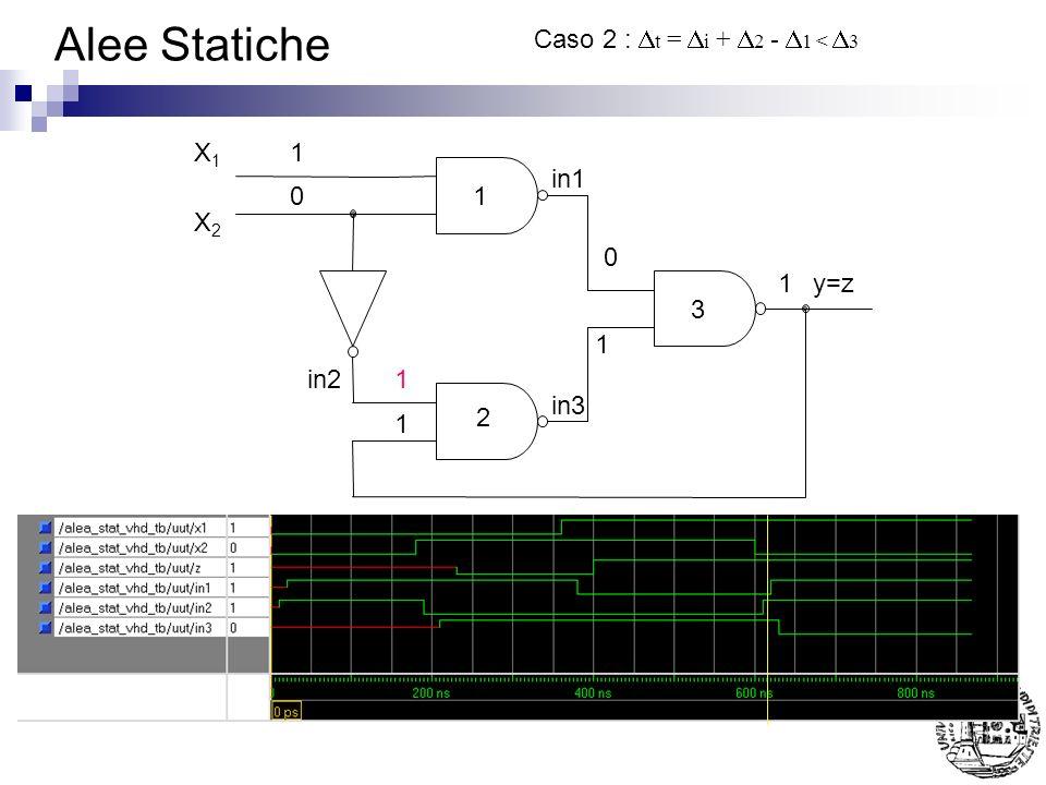 Alee Statiche 1 2 3 X1X1 X2X2 y=z1 0 0 1 1 1 1 in1 in2 in3 Caso 2 : t = i + 2 - 1 < 3