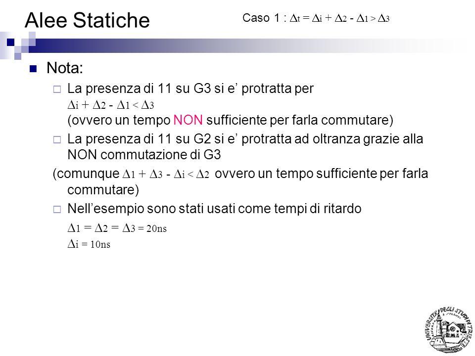Alee Statiche Caso 1 : t = i + 2 - 1 > 3 Nota: La presenza di 11 su G3 si e protratta per i + 2 - 1 < 3 (ovvero un tempo NON sufficiente per farla com