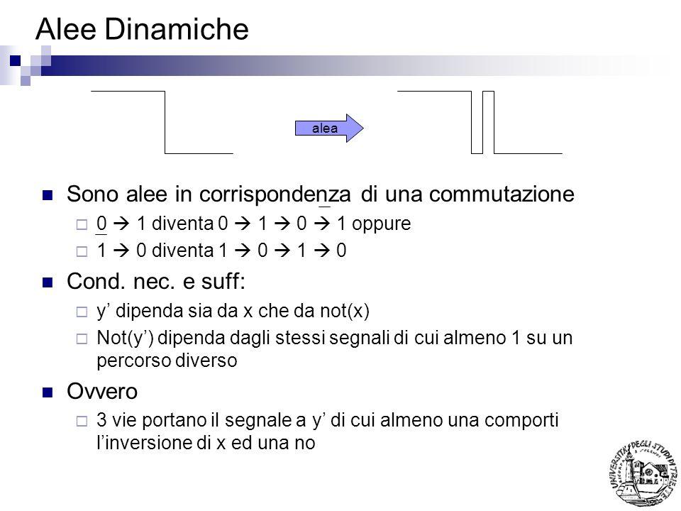 Alee Dinamiche Sono alee in corrispondenza di una commutazione 0 1 diventa 0 1 0 1 oppure 1 0 diventa 1 0 1 0 Cond. nec. e suff: y dipenda sia da x ch