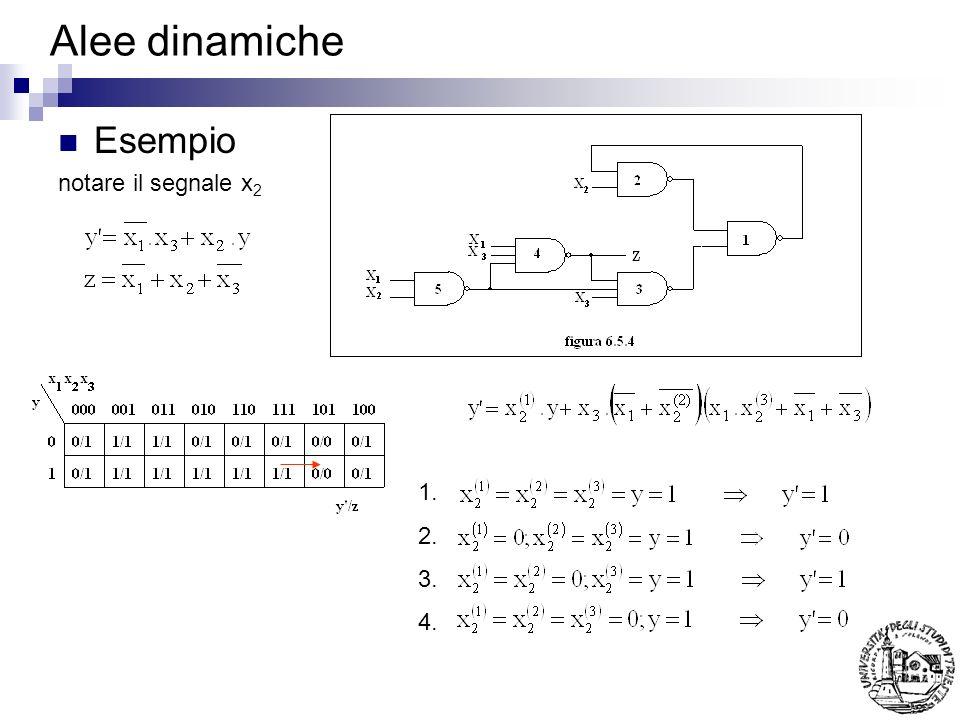 Alee dinamiche Esempio notare il segnale x 2 1. 2. 3. 4.