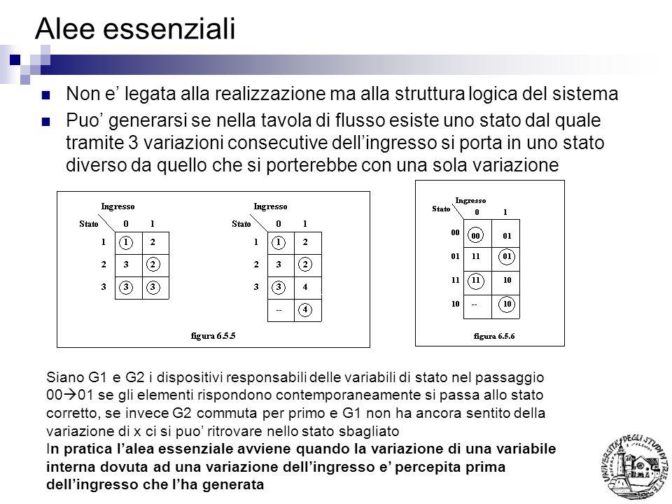 Alee essenziali Non e legata alla realizzazione ma alla struttura logica del sistema Puo generarsi se nella tavola di flusso esiste uno stato dal qual