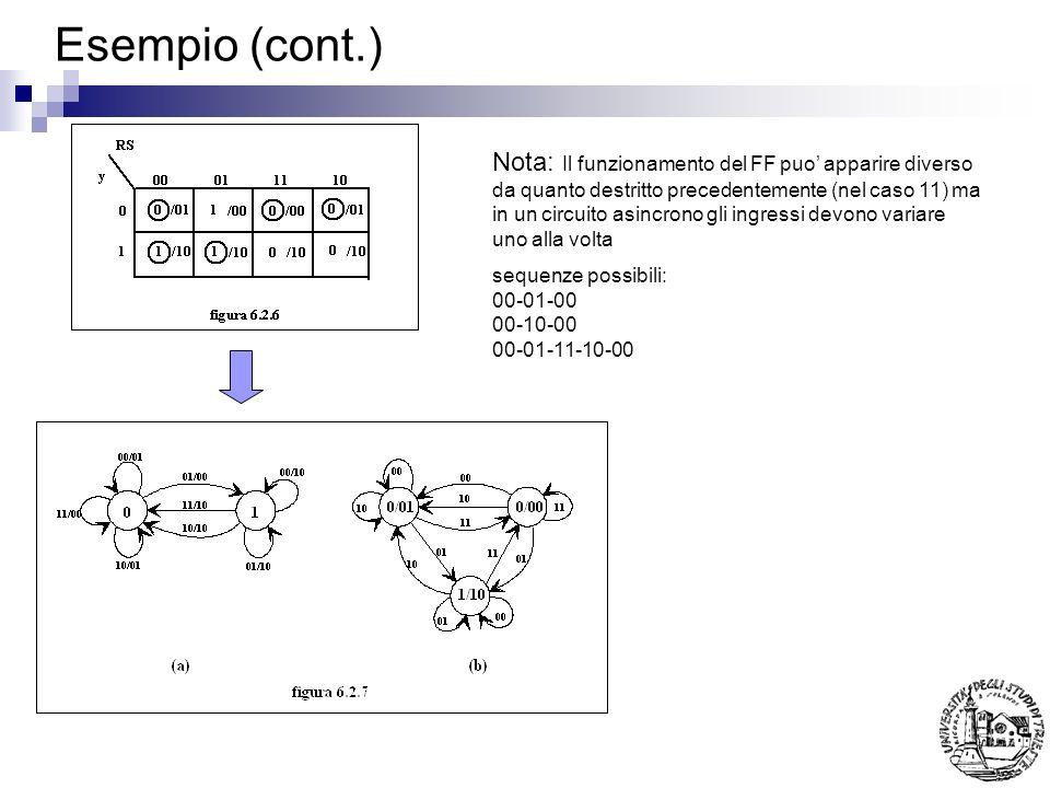 Esempio (cont.) Nota: Il funzionamento del FF puo apparire diverso da quanto destritto precedentemente (nel caso 11) ma in un circuito asincrono gli i