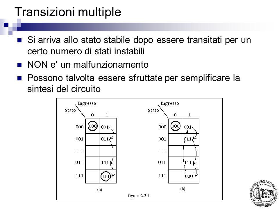 Cicli di instabilita Sono simili alle transizioni multiple ma Non si converge verso uno stato stabile Il circuito entra in auto-oscillazione E un errore di progetto che puo essere evidenziato dalla tavola di flusso
