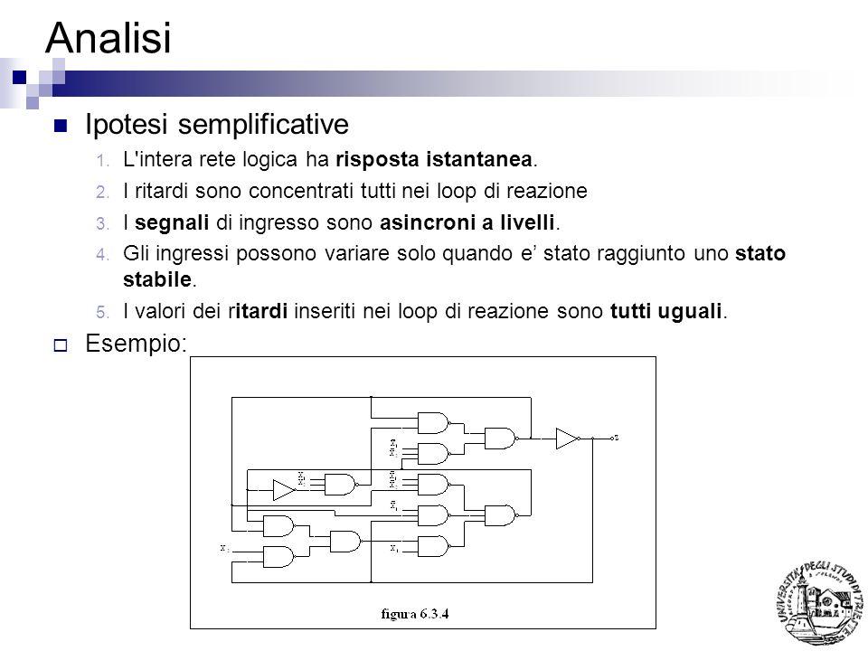 Analisi Ipotesi semplificative 1. L'intera rete logica ha risposta istantanea. 2. I ritardi sono concentrati tutti nei loop di reazione 3. I segnali d
