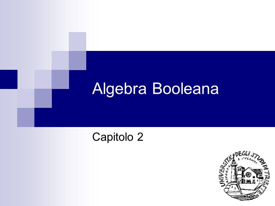 Introduzione Nata per studiare problemi di logica deduttiva Prevede la presenza di 2 soli elementi : 0 e 1 Variabile logica: grandezza che prende solo i valori 1 o 0 Funzione logica: rappresenta la dipendenza di una grandezza logica da altre grandezze logiche le funzioni logiche in n variabili sono finite infatti sono la funzione logica e rappresentabile con una tabella di verita in essa vi si contemplano tutti i casi possibili x1x1 x2x2 x3x3 y 0000 0011 0101 0110 1000 1011 1101 1110