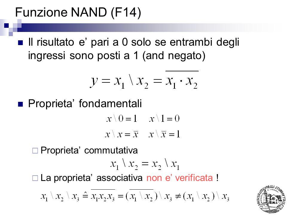 Funzione NAND (F14) Il risultato e pari a 0 solo se entrambi degli ingressi sono posti a 1 (and negato) Proprieta fondamentali Proprieta commutativa L