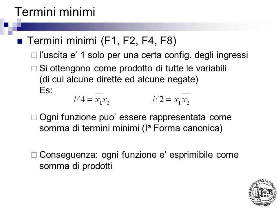 Termini minimi Termini minimi (F1, F2, F4, F8) luscita e 1 solo per una certa config. degli ingressi Si ottengono come prodotto di tutte le variabili