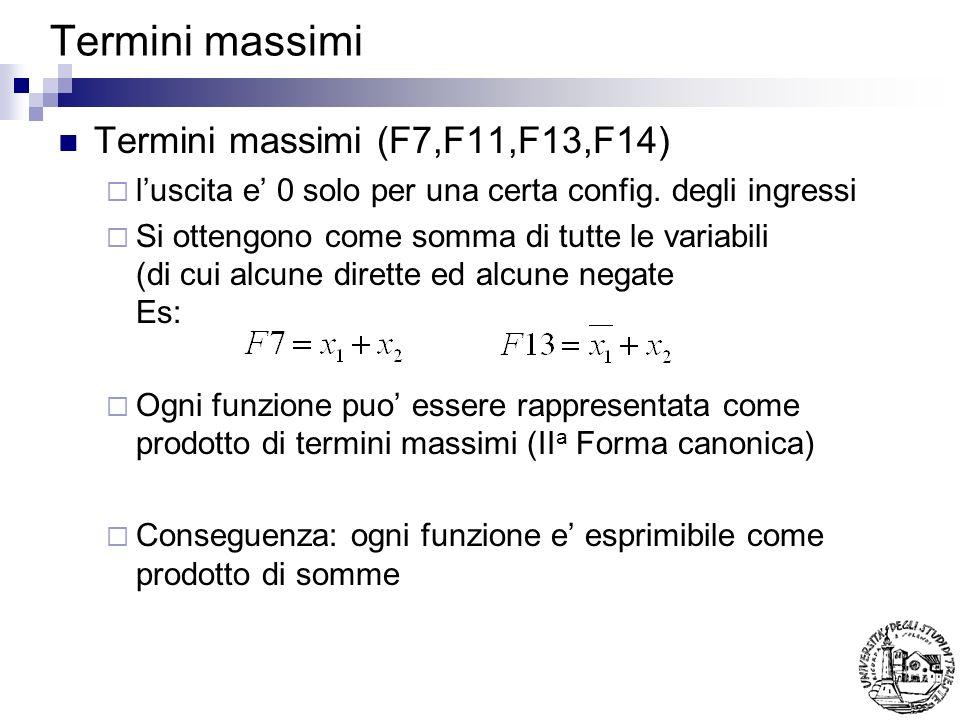 Termini massimi Termini massimi (F7,F11,F13,F14) luscita e 0 solo per una certa config. degli ingressi Si ottengono come somma di tutte le variabili (
