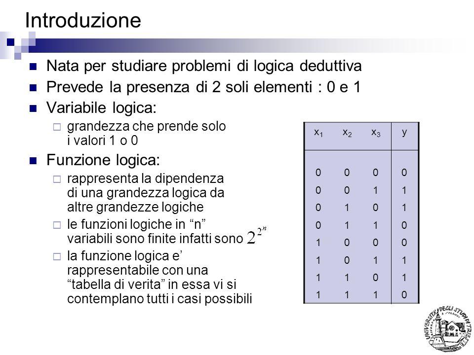 Funzioni ad una variabile Vi sono 4 tabelle possibili tre funzioni sono degeneri Uscita costante = 0 Uscita costante = 1 Uscita uguale allingresso Una funzione ove luscita e lopposto dellingresso xy 00 10 xy 00 11 xy 01 11 xy 01 10