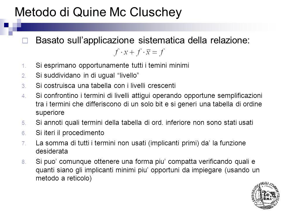 Metodo di Quine Mc Cluschey Basato sullapplicazione sistematica della relazione: 1. Si esprimano opportunamente tutti i temini minimi 2. Si suddividan