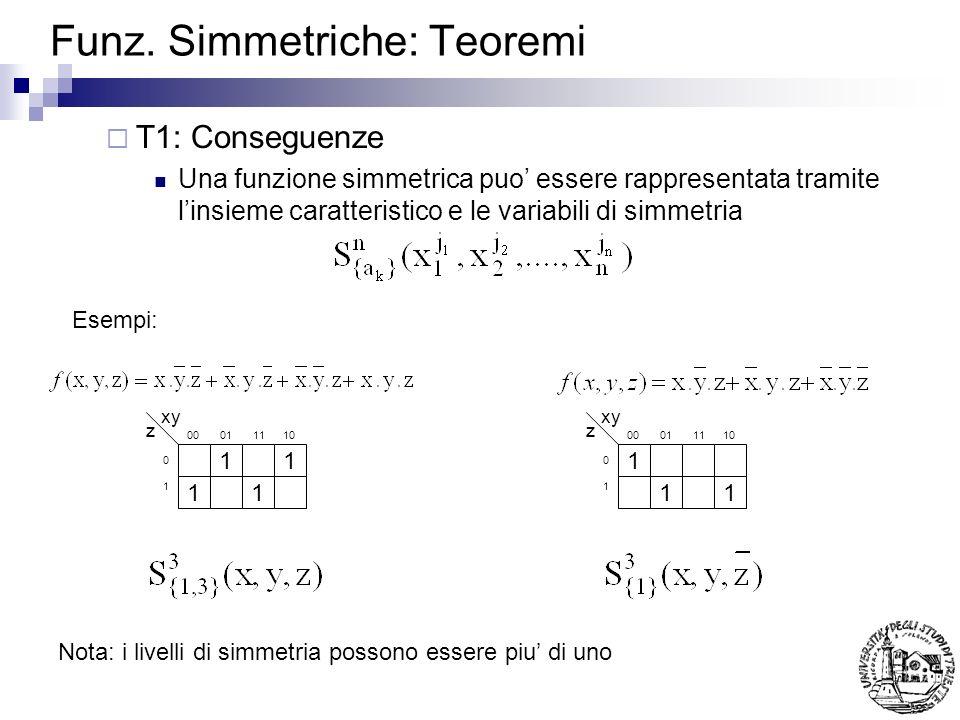 Funz. Simmetriche: Teoremi T1: Conseguenze Una funzione simmetrica puo essere rappresentata tramite linsieme caratteristico e le variabili di simmetri