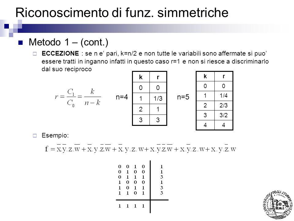 Riconoscimento di funz. simmetriche Metodo 1 – (cont.) ECCEZIONE : se n e pari, k=n/2 e non tutte le variabili sono affermate si puo essere tratti in