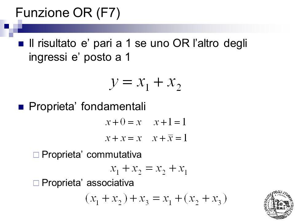 Funzione XOR (or esculsivo) (F6) Il risultato e pari a 1 se SOLO uno degli ingressi e posto a 1 Proprieta fondamentali Proprieta commutativa Proprieta associativa (controllore di disparita)