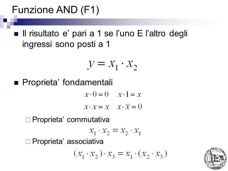 Funzione AND (F1) Il risultato e pari a 1 se luno E laltro degli ingressi sono posti a 1 Proprieta fondamentali Proprieta commutativa Proprieta associ