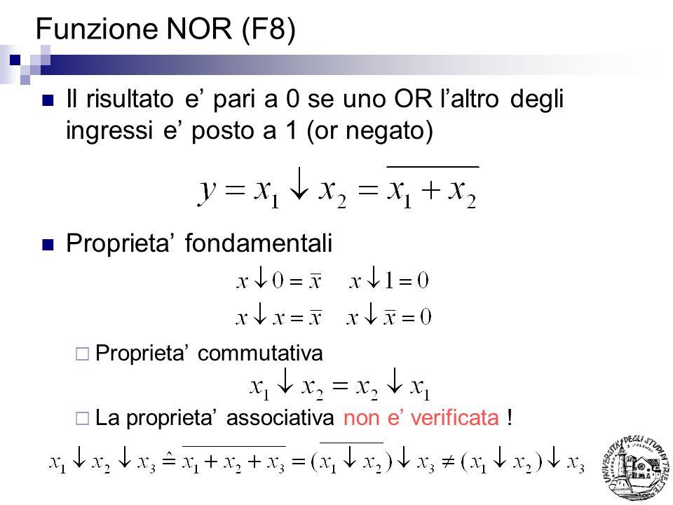 Funzione NOR (F8) Il risultato e pari a 0 se uno OR laltro degli ingressi e posto a 1 (or negato) Proprieta fondamentali Proprieta commutativa La prop