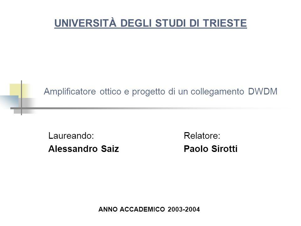Amplificatore ottico e progetto di un collegamento DWDM Laureando: Alessandro Saiz UNIVERSITÀ DEGLI STUDI DI TRIESTE ANNO ACCADEMICO 2003-2004 Relator