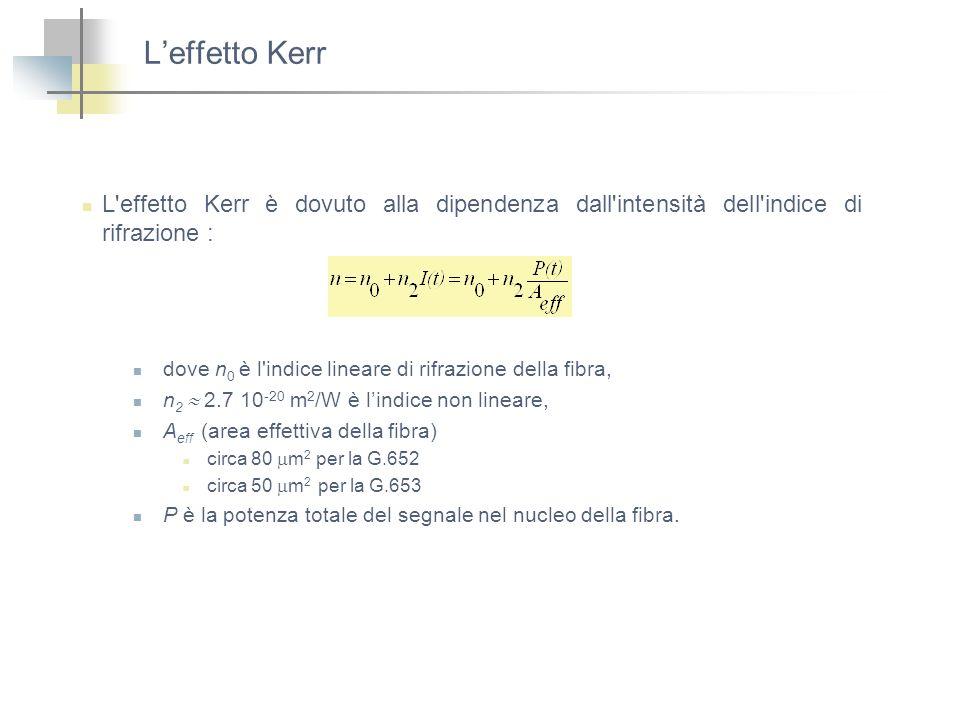 Leffetto Kerr L'effetto Kerr è dovuto alla dipendenza dall'intensità dell'indice di rifrazione : dove n 0 è l'indice lineare di rifrazione della fibra