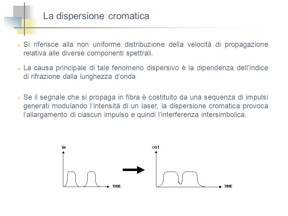La dispersione cromatica Si riferisce alla non uniforme distribuzione della velocità di propagazione relativa alle diverse componenti spettrali. La ca