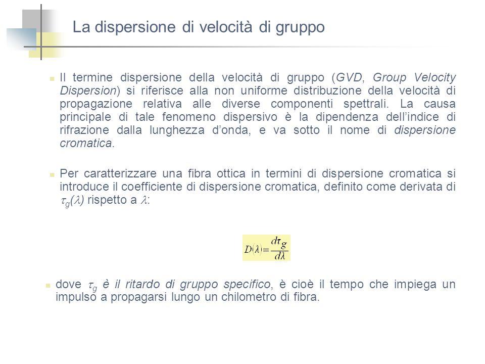 La dispersione di velocità di gruppo Il termine dispersione della velocità di gruppo (GVD, Group Velocity Dispersion) si riferisce alla non uniforme d