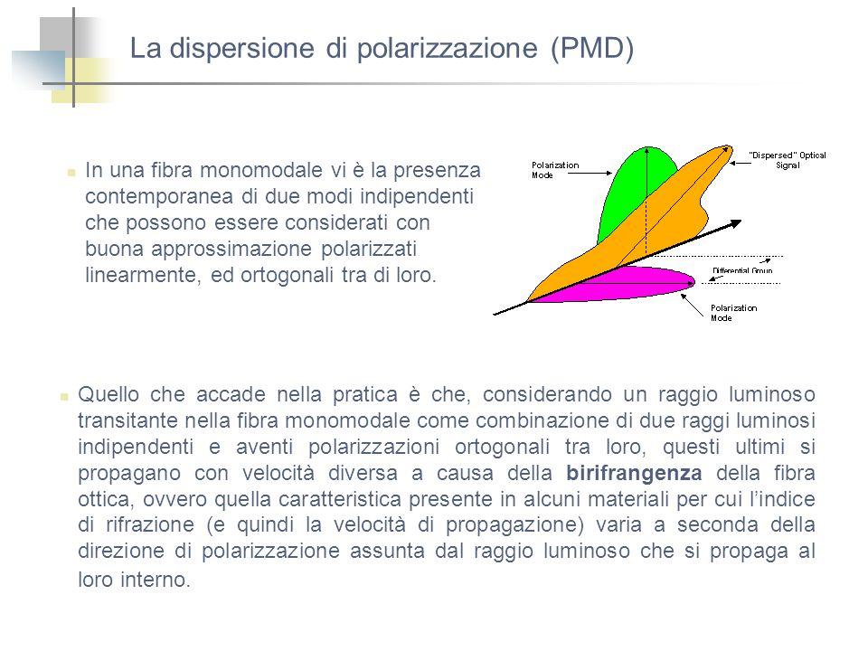 La dispersione di polarizzazione (PMD) Quello che accade nella pratica è che, considerando un raggio luminoso transitante nella fibra monomodale come
