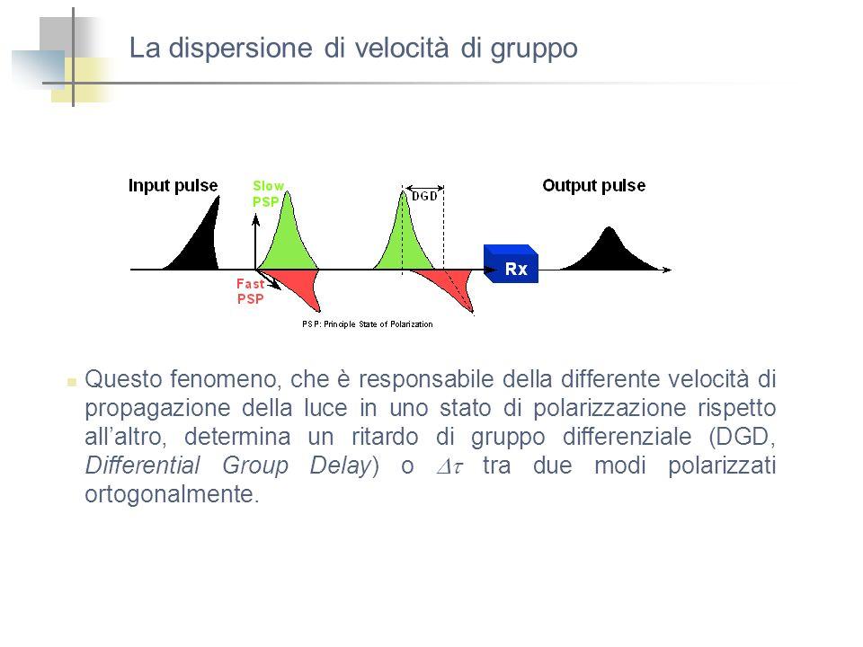 La dispersione di velocità di gruppo Questo fenomeno, che è responsabile della differente velocità di propagazione della luce in uno stato di polarizz