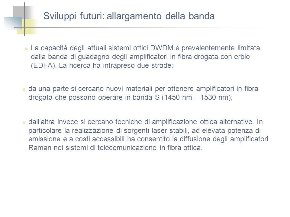Sviluppi futuri: allargamento della banda La capacità degli attuali sistemi ottici DWDM è prevalentemente limitata dalla banda di guadagno degli ampli