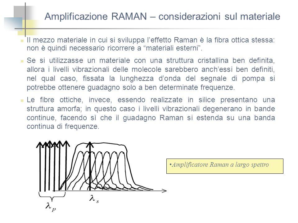 Amplificazione RAMAN – considerazioni sul materiale Il mezzo materiale in cui si sviluppa leffetto Raman è la fibra ottica stessa: non è quindi necess