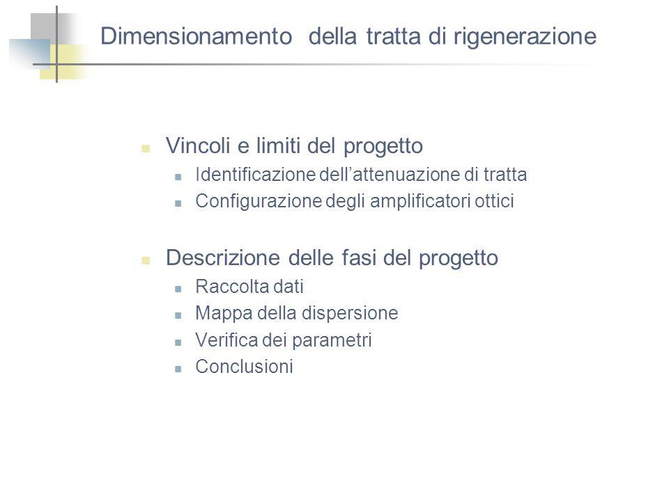 Dimensionamento della tratta di rigenerazione Vincoli e limiti del progetto Identificazione dellattenuazione di tratta Configurazione degli amplificat