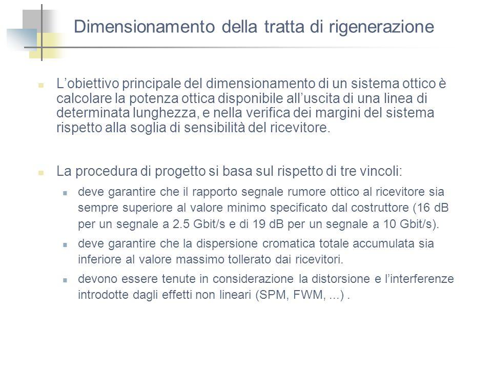 Dimensionamento della tratta di rigenerazione Lobiettivo principale del dimensionamento di un sistema ottico è calcolare la potenza ottica disponibile