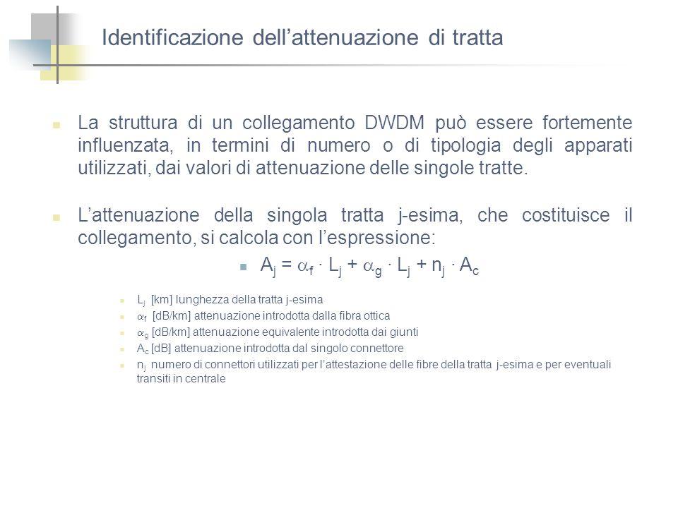 Identificazione dellattenuazione di tratta La struttura di un collegamento DWDM può essere fortemente influenzata, in termini di numero o di tipologia