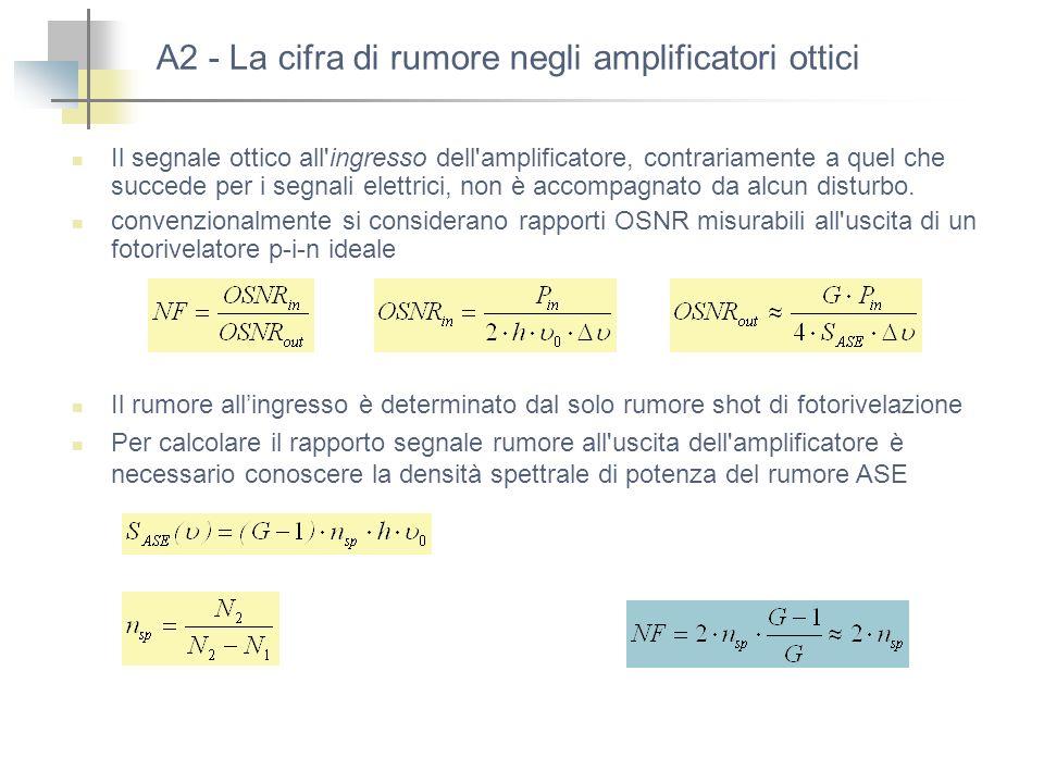A2 - La cifra di rumore negli amplificatori ottici Il segnale ottico all'ingresso dell'amplificatore, contrariamente a quel che succede per i segnali
