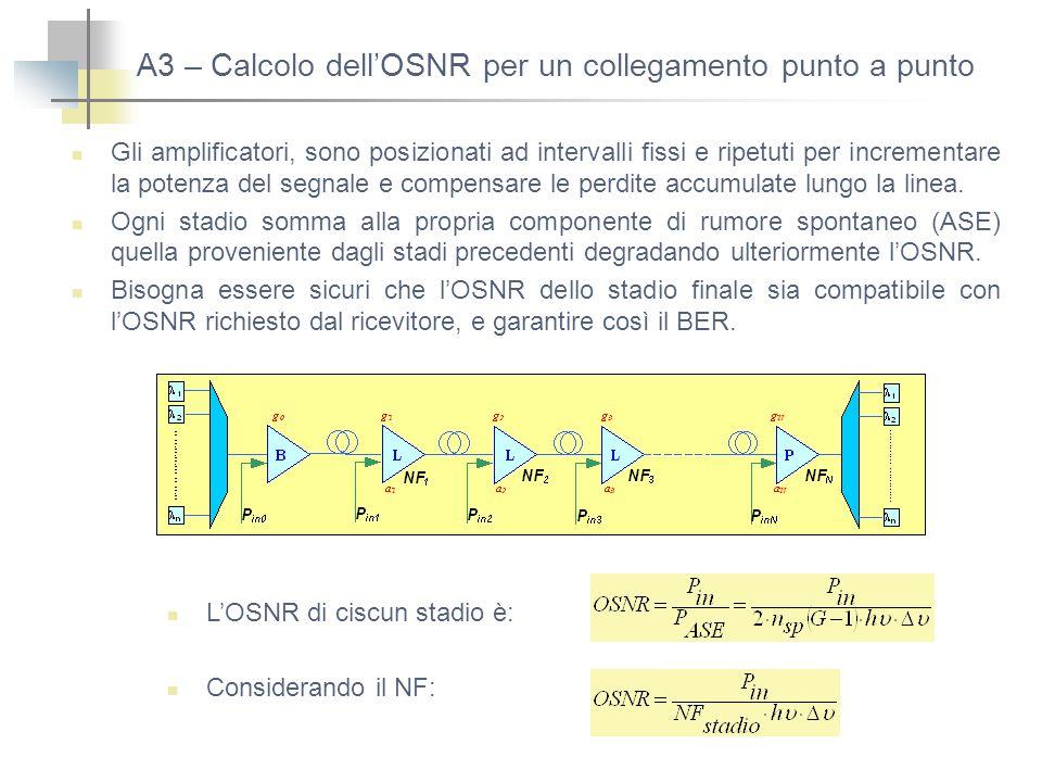 A3 – Calcolo dellOSNR per un collegamento punto a punto Gli amplificatori, sono posizionati ad intervalli fissi e ripetuti per incrementare la potenza