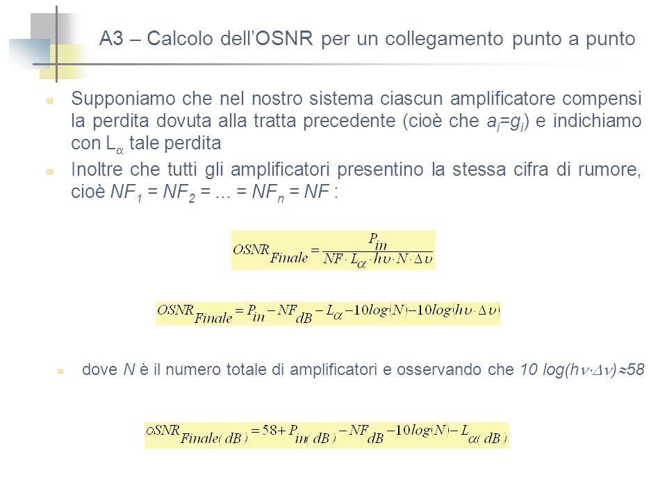 A3 – Calcolo dellOSNR per un collegamento punto a punto Supponiamo che nel nostro sistema ciascun amplificatore compensi la perdita dovuta alla tratta