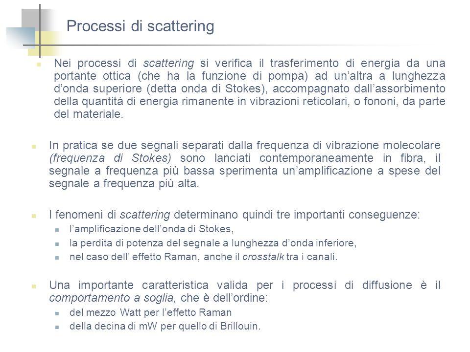 Processi di scattering Nei processi di scattering si verifica il trasferimento di energia da una portante ottica (che ha la funzione di pompa) ad unal