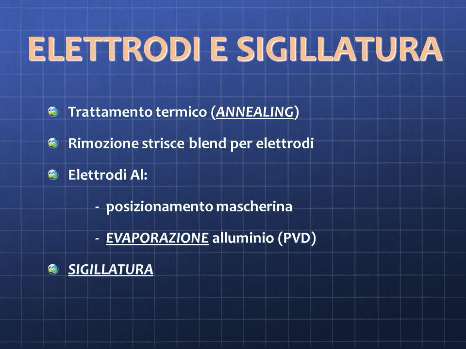 ELETTRODI E SIGILLATURA Trattamento termico (ANNEALING) Rimozione strisce blend per elettrodi Elettrodi Al: - posizionamento mascherina - posizionamento mascherina - EVAPORAZIONE alluminio (PVD) - EVAPORAZIONE alluminio (PVD)SIGILLATURA