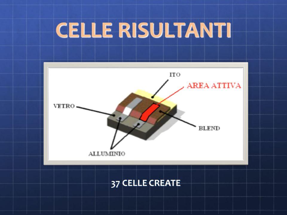 CELLE RISULTANTI 37 CELLE CREATE 37 CELLE CREATE