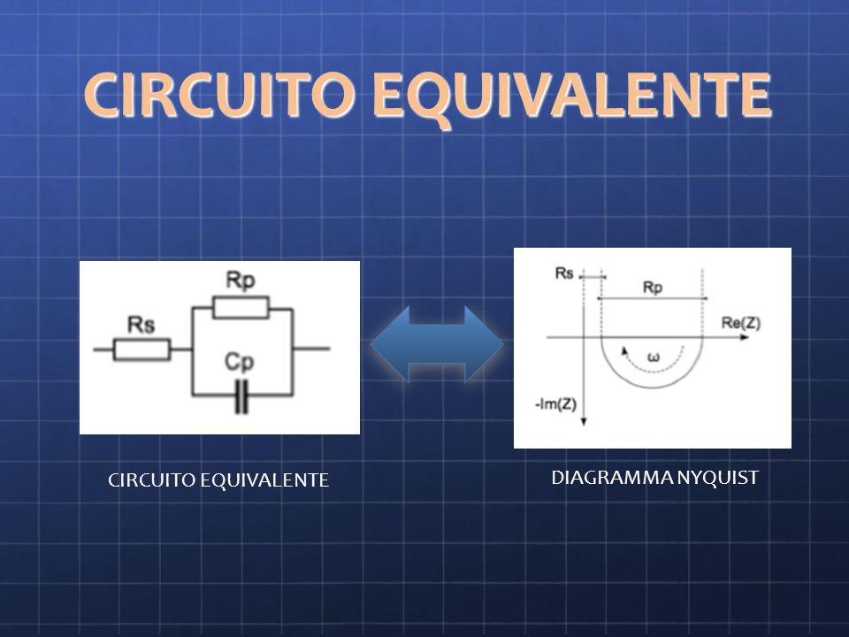 CIRCUITO EQUIVALENTE DIAGRAMMA NYQUIST CIRCUITO EQUIVALENTE