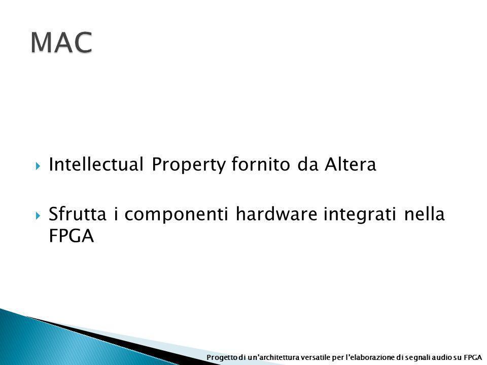 Intellectual Property fornito da Altera Sfrutta i componenti hardware integrati nella FPGA Progetto di unarchitettura versatile per lelaborazione di s