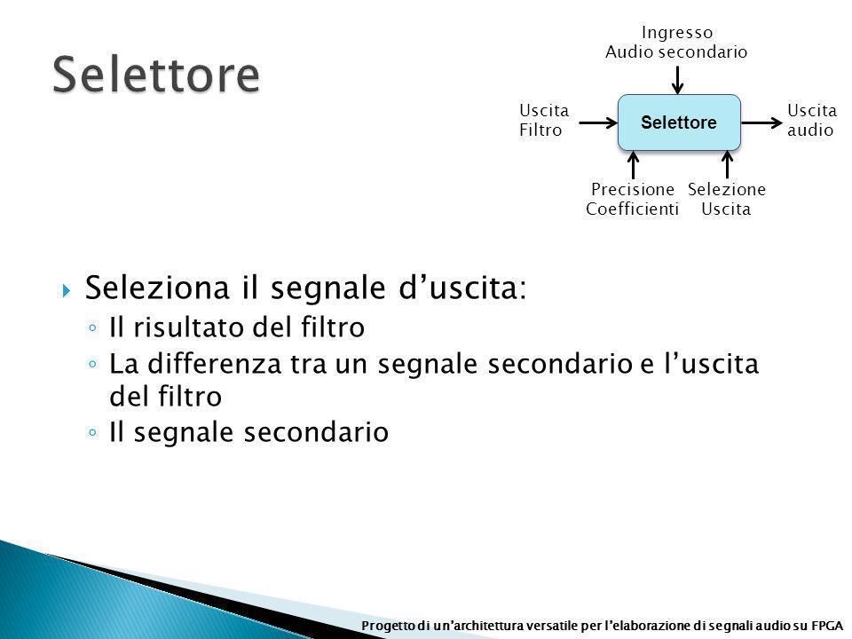 Seleziona il segnale duscita: Il risultato del filtro La differenza tra un segnale secondario e luscita del filtro Il segnale secondario Progetto di u