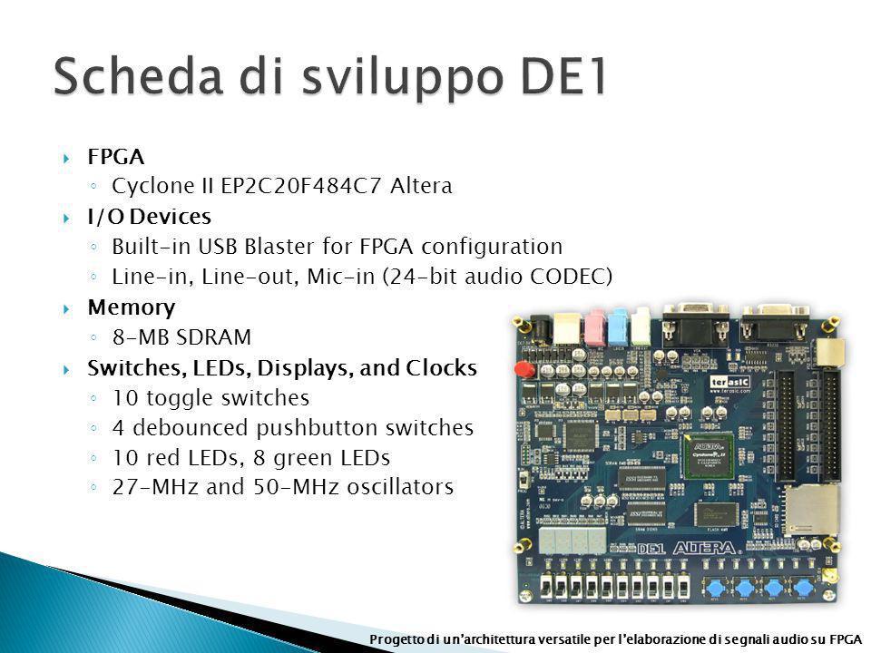 FPGA Cyclone II EP2C20F484C7 Altera I/O Devices Built-in USB Blaster for FPGA configuration Line-in, Line-out, Mic-in (24-bit audio CODEC) Memory 8-MB SDRAM Switches, LEDs, Displays, and Clocks 10 toggle switches 4 debounced pushbutton switches 10 red LEDs, 8 green LEDs 27-MHz and 50-MHz oscillators Progetto di unarchitettura versatile per lelaborazione di segnali audio su FPGA