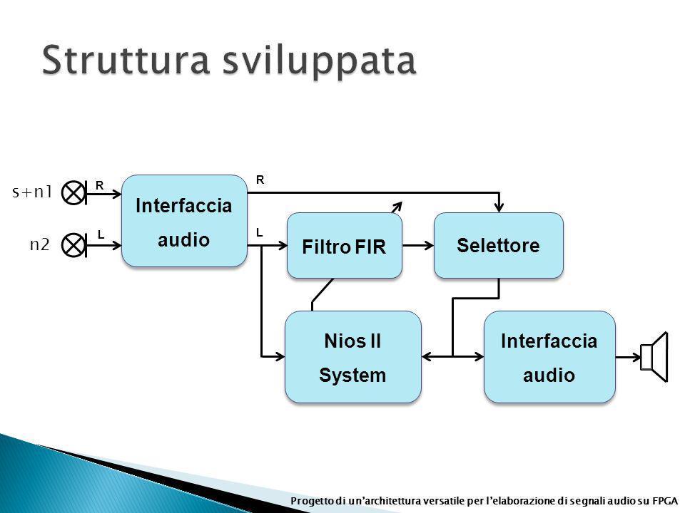 Interfaccia audio Filtro FIR R L R L Nios II System Nios II System Interfaccia audio Interfaccia audio Progetto di unarchitettura versatile per lelabo
